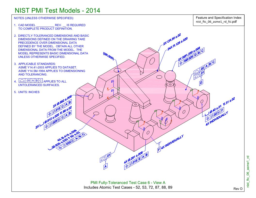 SP5/TGP3 (NIST FTC-06): Semantic PMI Representation / Tessellated PMI Presentation